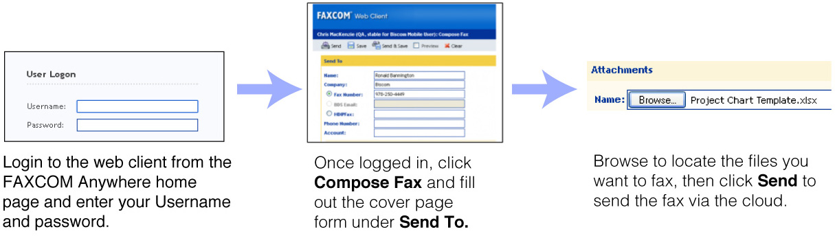 can you send an email to a fax machine